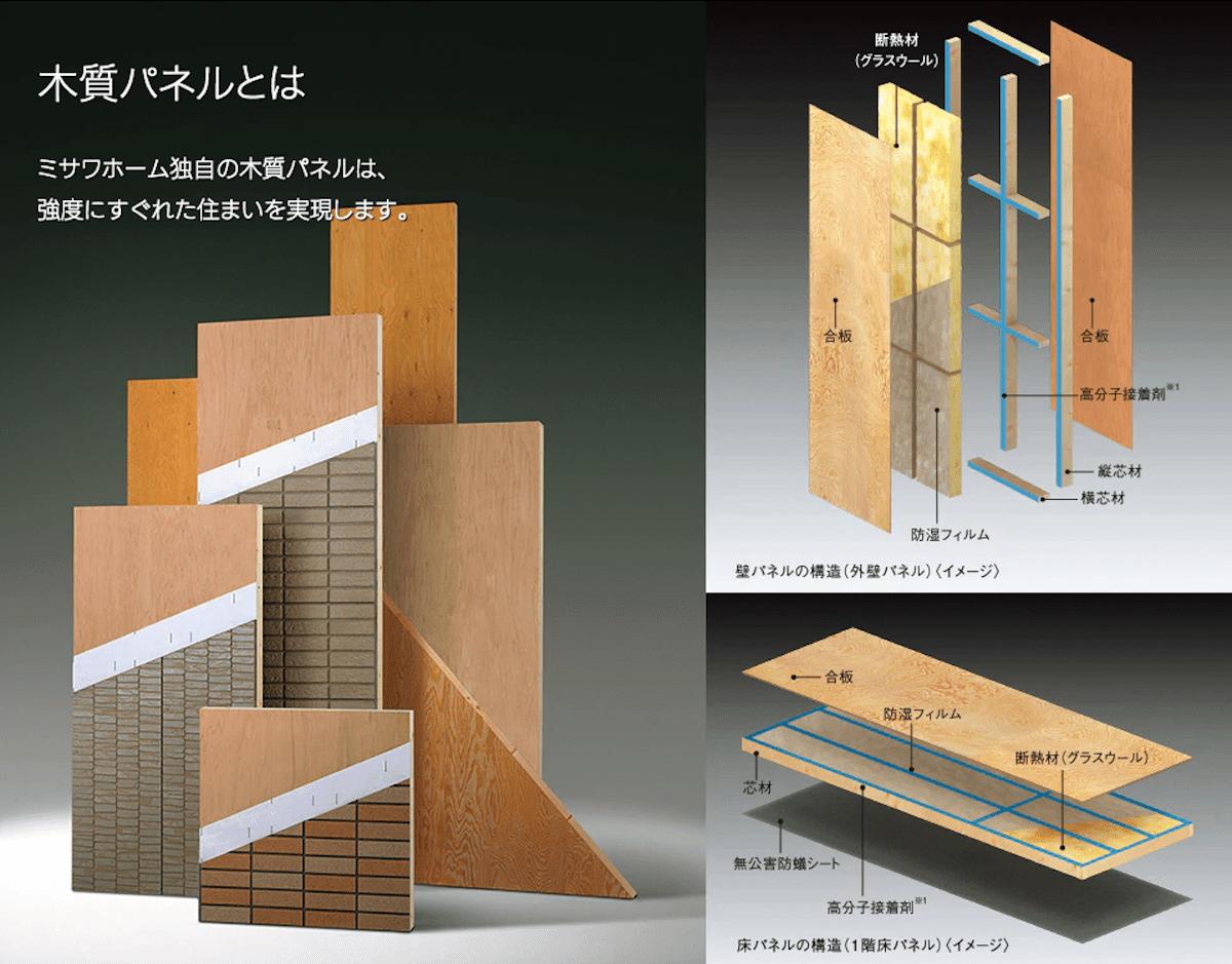 木質パネル接着工法