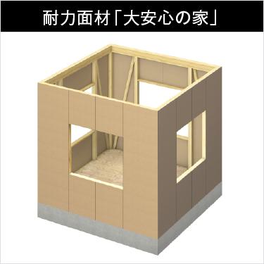 大安心の家の構造