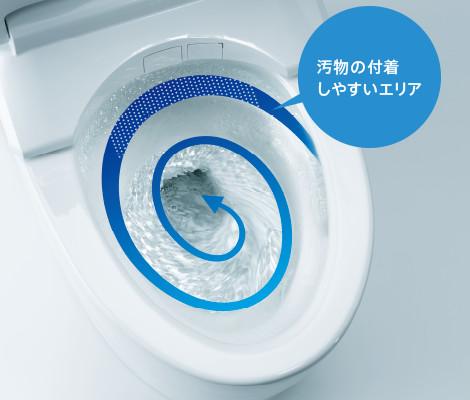 TOTO製トイレの特徴4