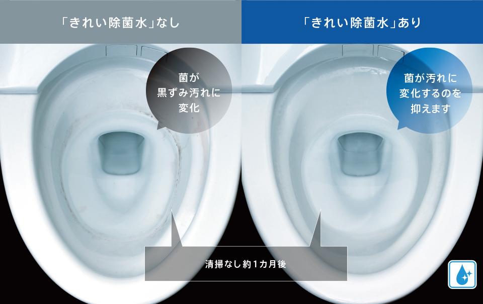 TOTOのトイレの特徴1