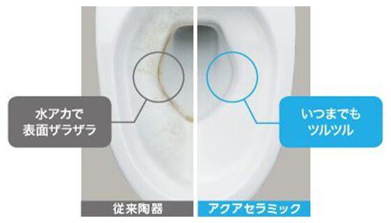 リクシルのトイレの特徴1
