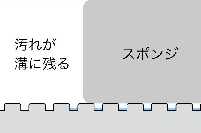ユアシスの特徴8